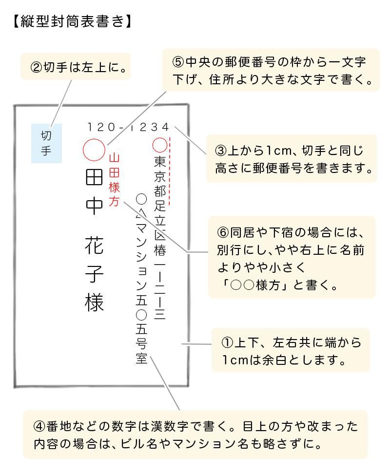 縦型封筒 【表書き】