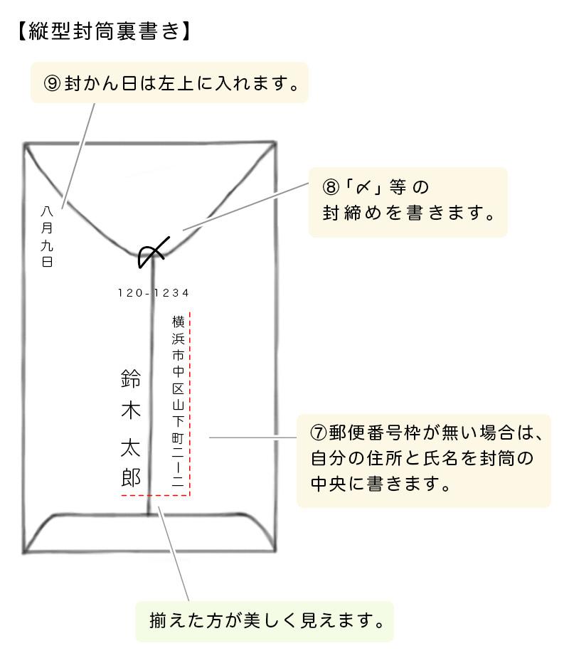 縦型封筒 【裏書き】