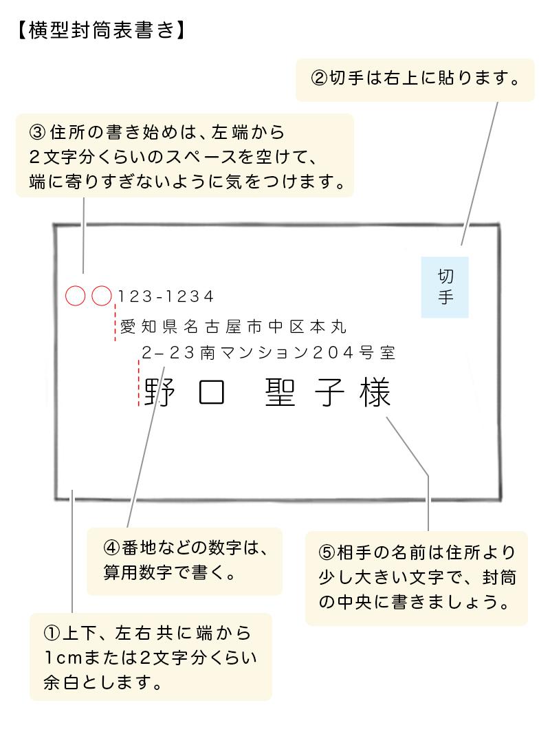 横型封筒 【表書き】