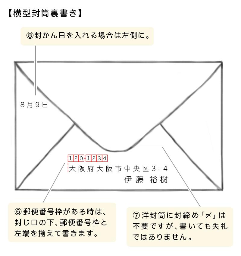 横型封筒 【裏書き】