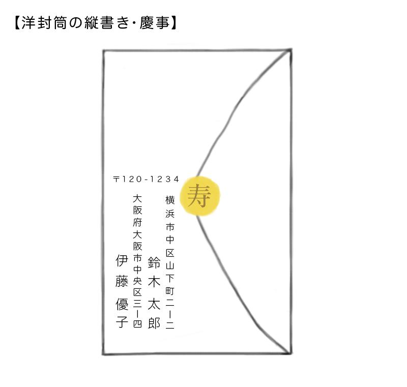 洋封筒の縦書き【慶事】