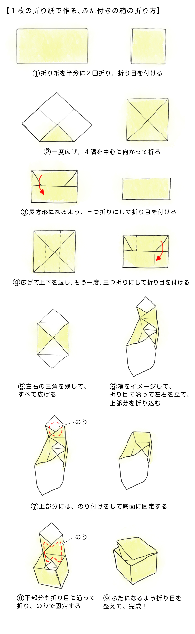 1枚の折り紙で作る、ふた付きの箱