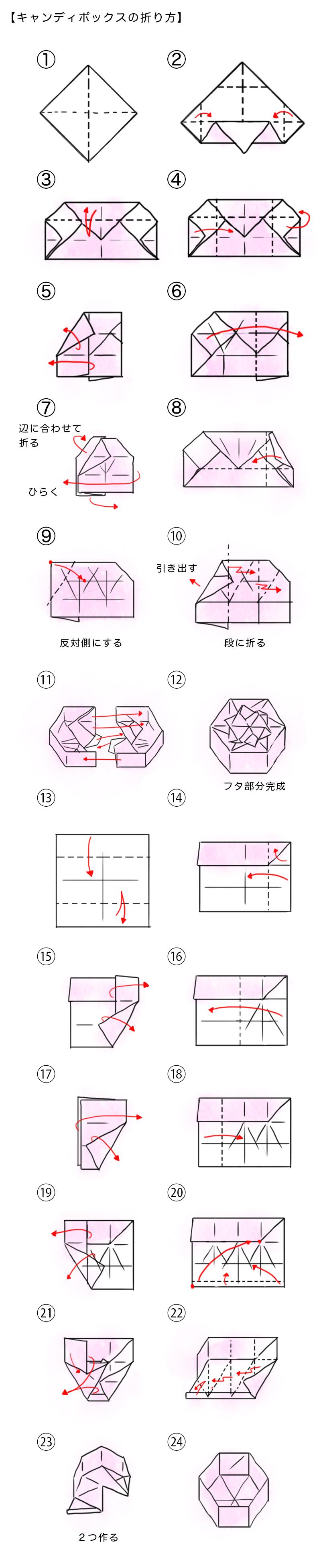 おしゃれなふた付き小物入れ、6角形のキャンディボックス