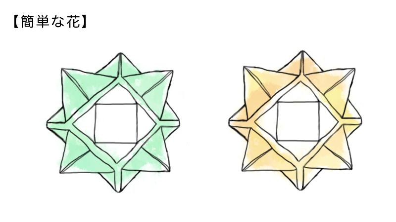簡単な花の折り方