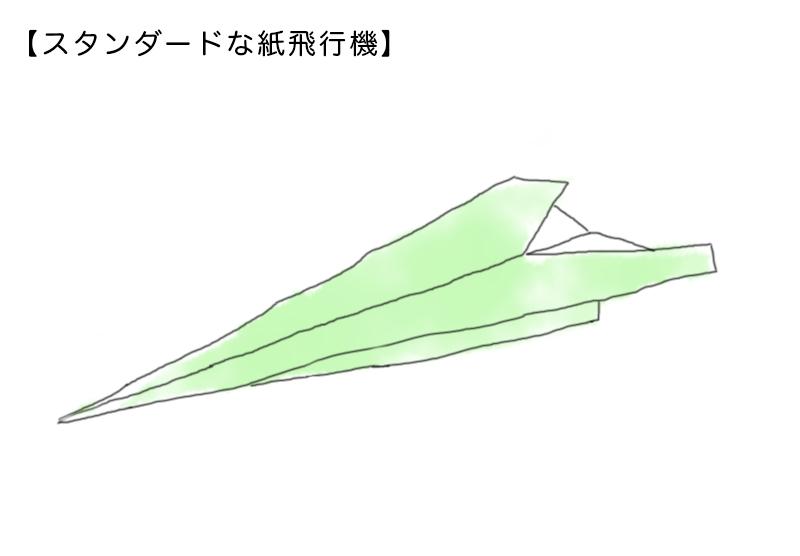 紙飛行機のスタンダードな作り方