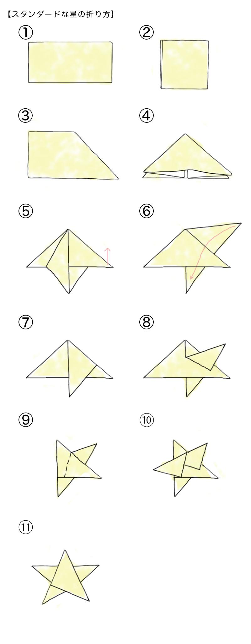 スタンダードな星の折り方