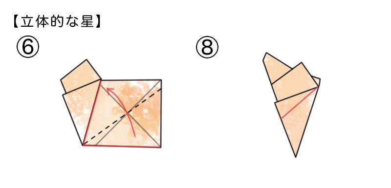 立体的な星の折り方2