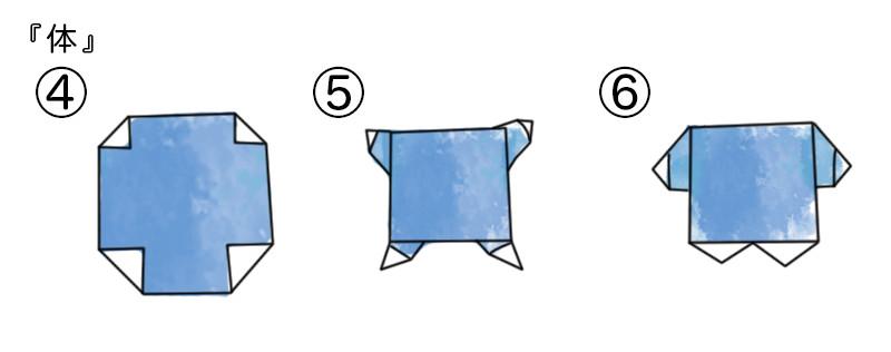 体の折り方