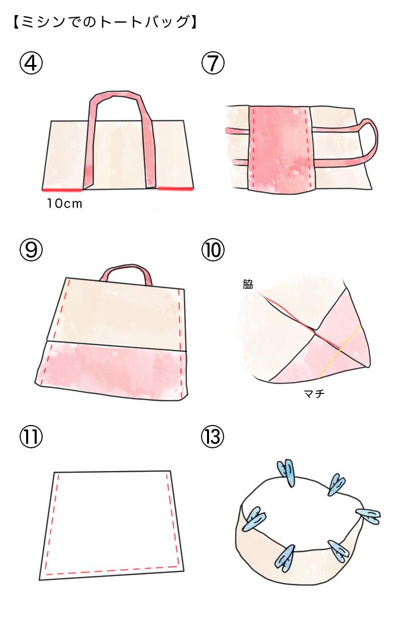 ミシンのトートバッグの作り方