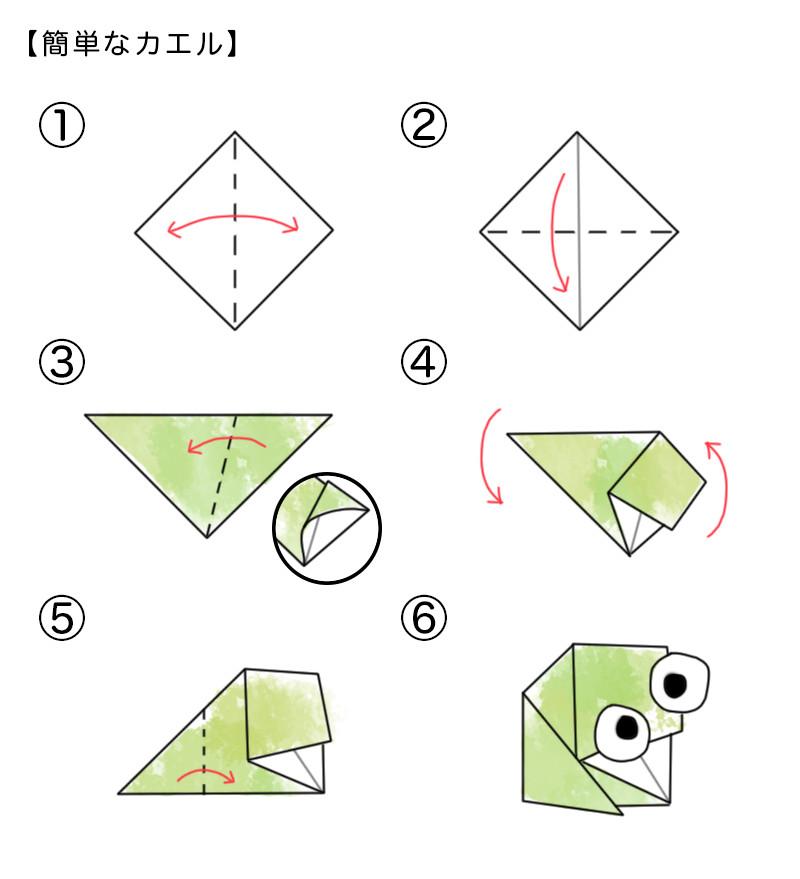 簡単なカエルの折り方
