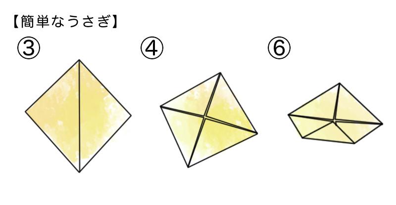 簡単なうさぎの折り方