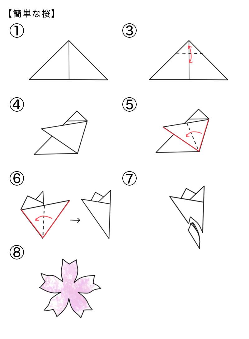 簡単な桜の折り方