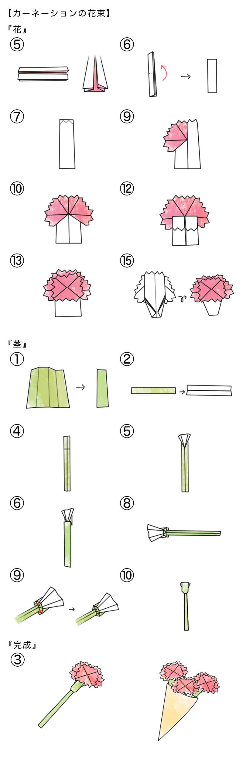 簡単な花束の折り方