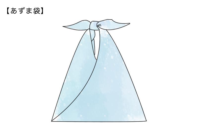 「あずま袋」