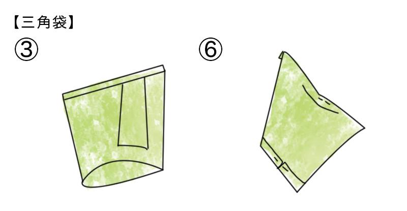 三角袋の作り方