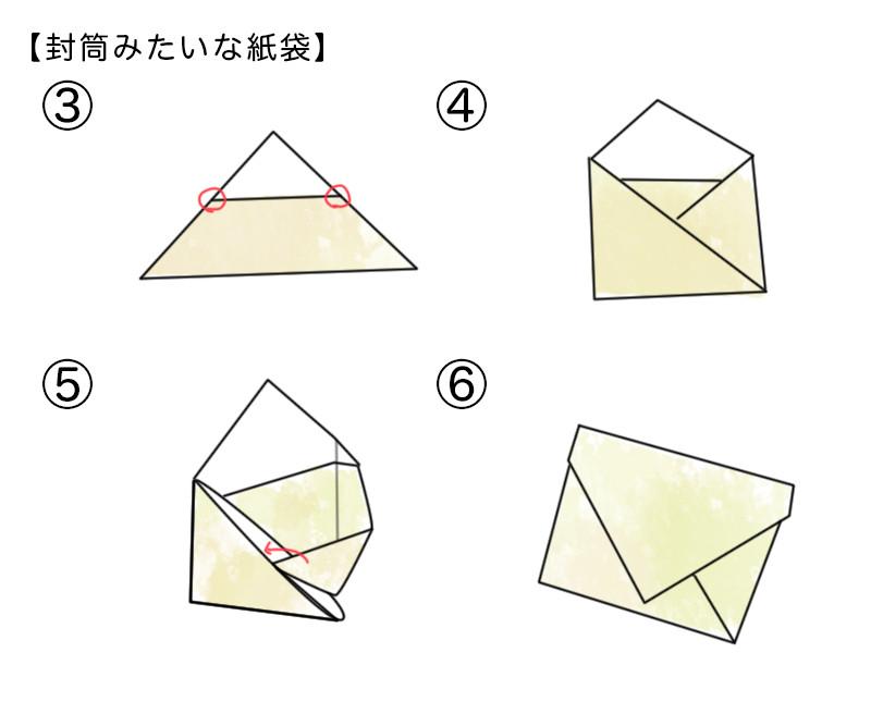 封筒みたいな紙袋の折り方