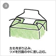 サック式手順3