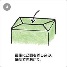 サック式手順4
