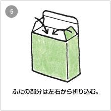 サック式手順5
