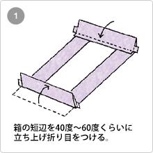 組立式(フタ・身一体式)手順1