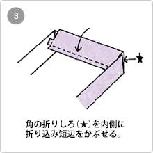 組立式(フタ・身一体式)手順3