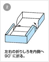 ワンフォーム式手順2