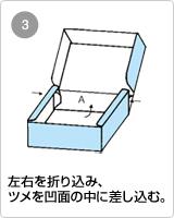 ワンフォーム式手順3