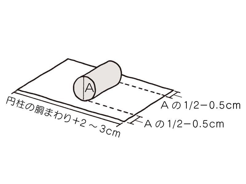 必要な包装紙の大きさ
