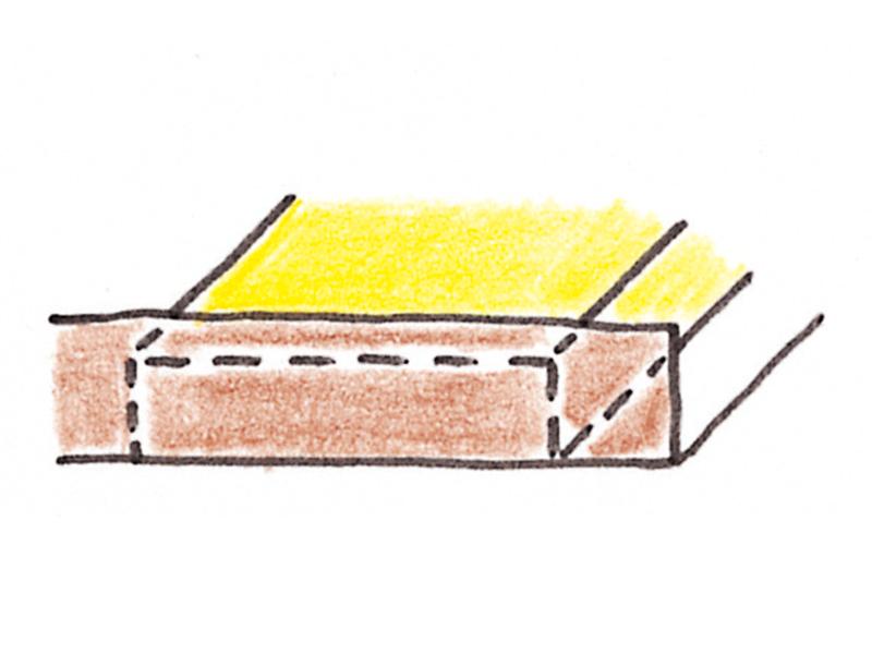 厚みのある箱の場合